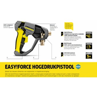 Karcher Professional HD 10/23-4 SX PLUS Hogedrukreiniger | Superklasse | 253 Bar | 7800W | 400V | Haspel